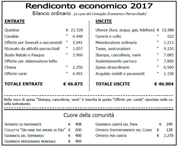 rendiconto-2017