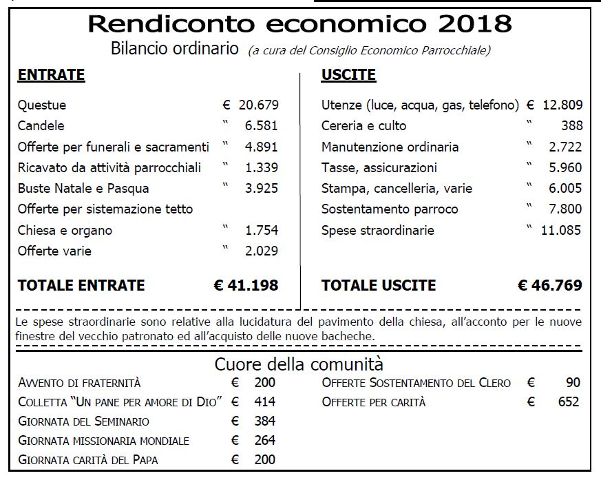 rendiconto-2018